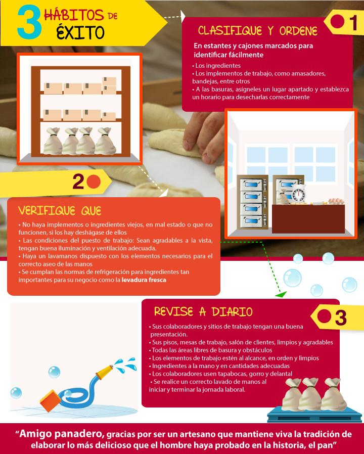 3 Habitos de exito en la panaderia